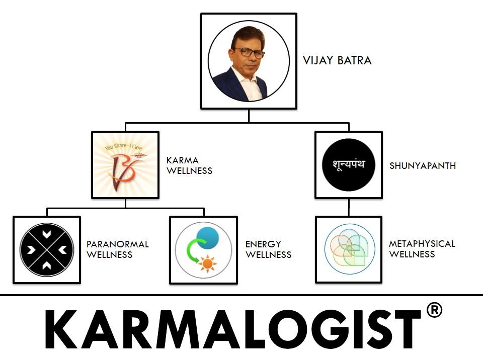 Karma Counselling, Paranormal Healing and Spiritual Coaching by Vijay Batra Karmalogist